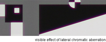 lateral chromatic aberration effects